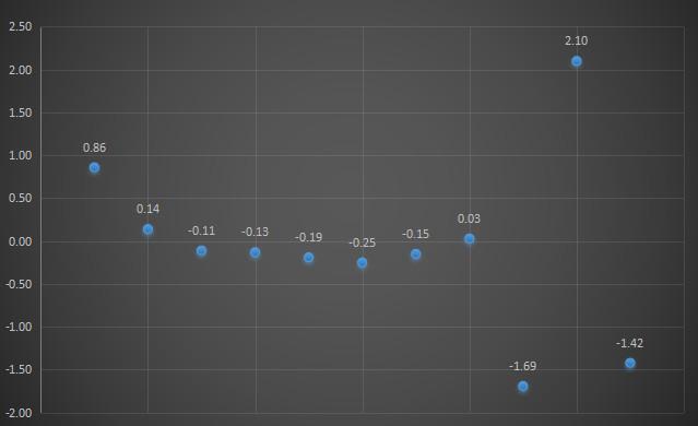 德国人口负增长_对计划生育的力度和长度需要反思(3)
