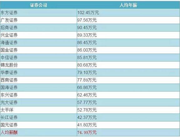 收入证明范本_揭秘朝鲜人民真实收入_银行收入排名