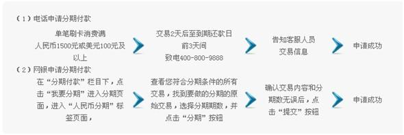 交通银行信用卡怎么分期付款|交通银行分期付款详细指南