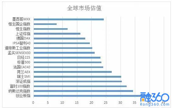 便宜的东西谁不爱,再加上港股股息率高于A股,市场也更加成熟,长期回报稳定,大受投资机构的青睐,大量资金通过港股通流入香港市场。