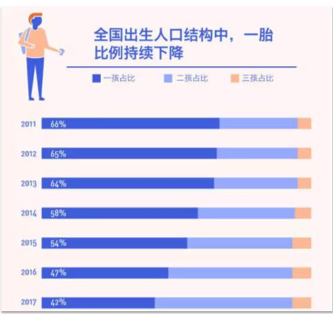 日本00年出生人口_日本真人口咬图片欣赏