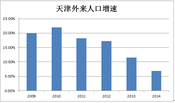 GDP流动_IMF再度预警中国信贷违约风险 经济增速不会剧降