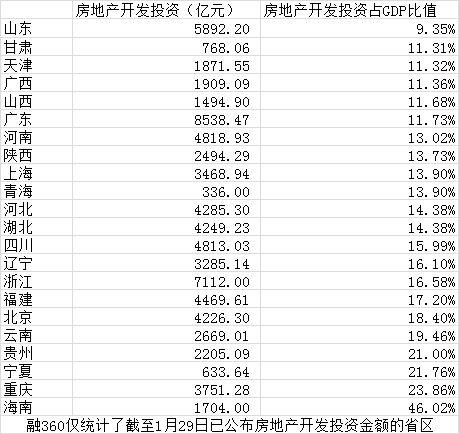 gdp金额_各省GDP总量超全国 网友 谁是骗子呢