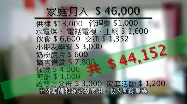 年薪50万+的香港夫妻晒生活账单:我们是如何变成月光族的?