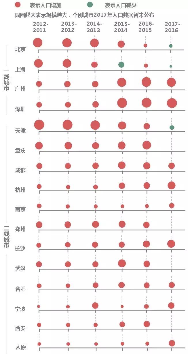 人口老龄化_人口潜力